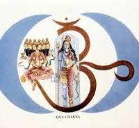 la via dei chakra